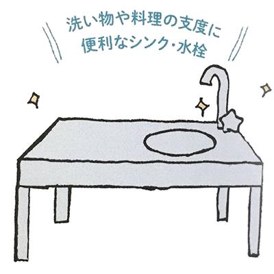 洗い物や料理の支度に便利なシンク・水栓